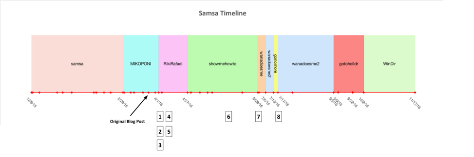 samsa_2