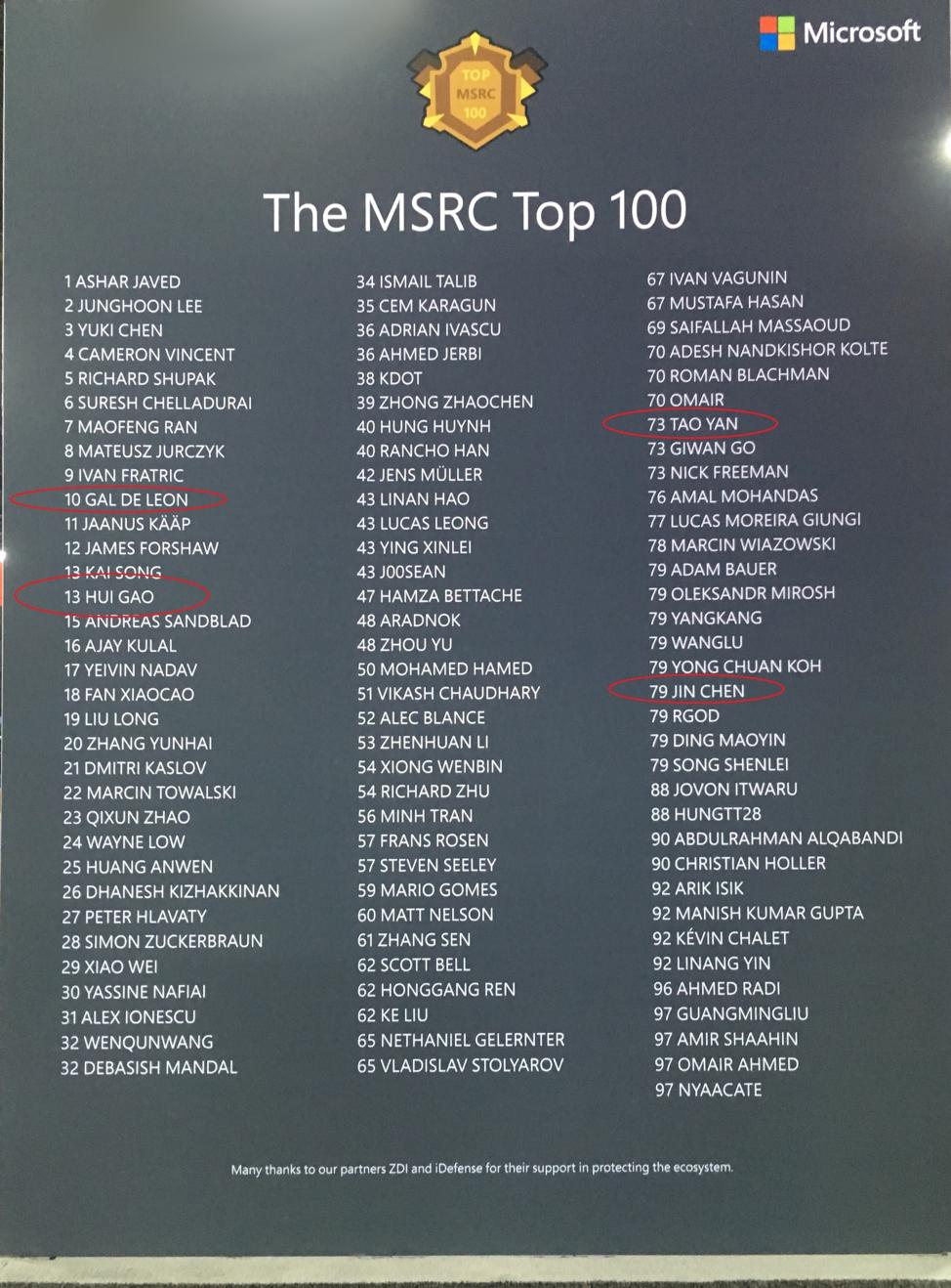 MSRC_1