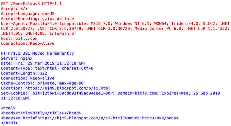 Aggah Campaign: Bit ly, BlogSpot, and Pastebin Used for C2 in Large