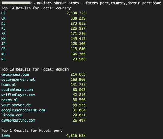 Misconfigured and Exposed: Container Services