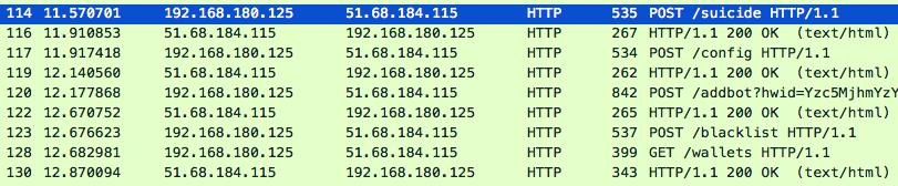新規登録ドメイン: 悪意のある攻撃者による悪用 - Palo Alto Networks