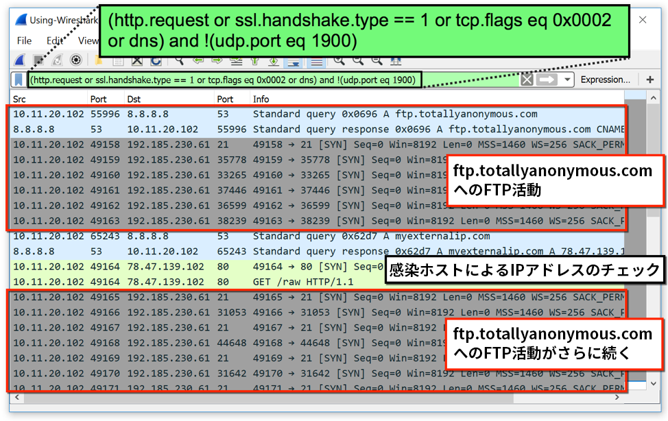 図11.FTPトラフィックを生成するマルウェアの活動
