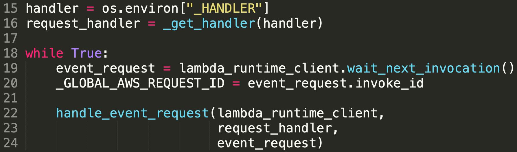 umair-akbar-lambda poc 7 bootstrap 4 - Gaining Persistency on Vulnerable Lambdas