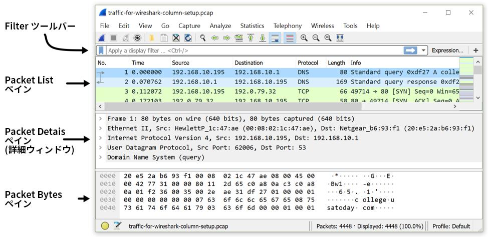図 1: Wireshark の デフォルト列表示で pcap を表示したところ