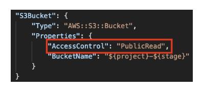 S3 Bucket Exposed to Internet