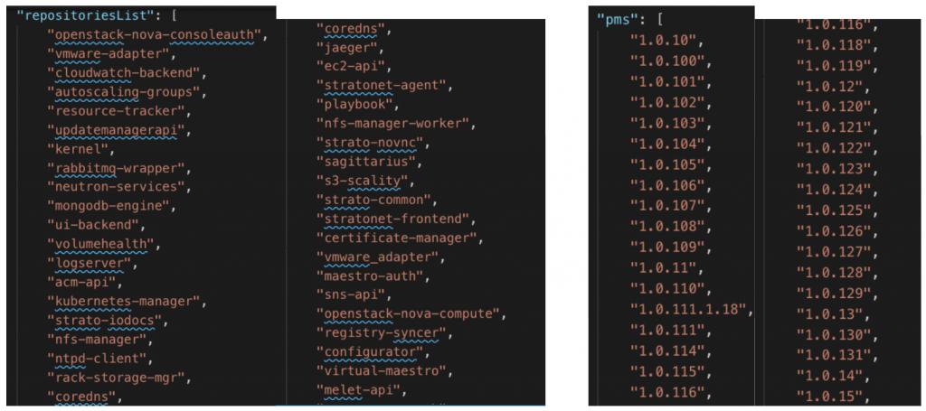 Exposed Docker Repositories