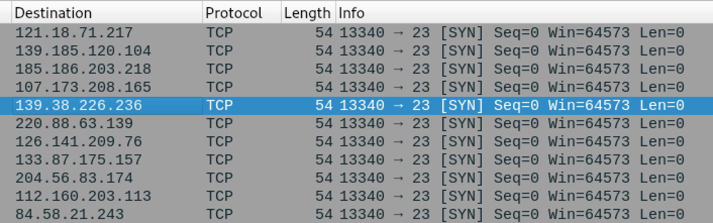 Figure-3.-Scanning-TCP-port-23-of-random-hosts.png