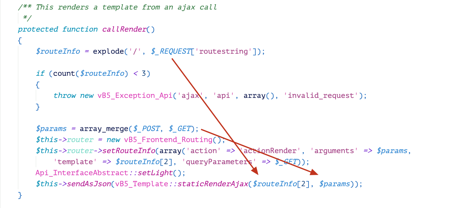 The values and parameters for the function staticRenderAjax are from $_REQUESTS, $_GET and $_POST, as shown by the red arrows.
