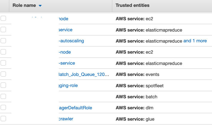 This shows a list of existing IAM roles and their trust policies. Each IAM role is partially obscured and followed by a list of trusted entities, in the form of specific AWS services.