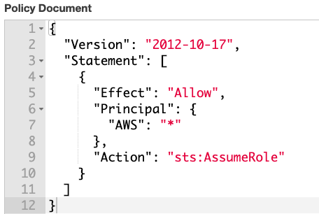 "The code in the image shows an example of an IAM roles trust policy that allows anonymous access: ""Effect"": ""Allow"", ""Principal"": { ""AWS"": ""*""}, ""Action"": ""sts:AssumeRole"""