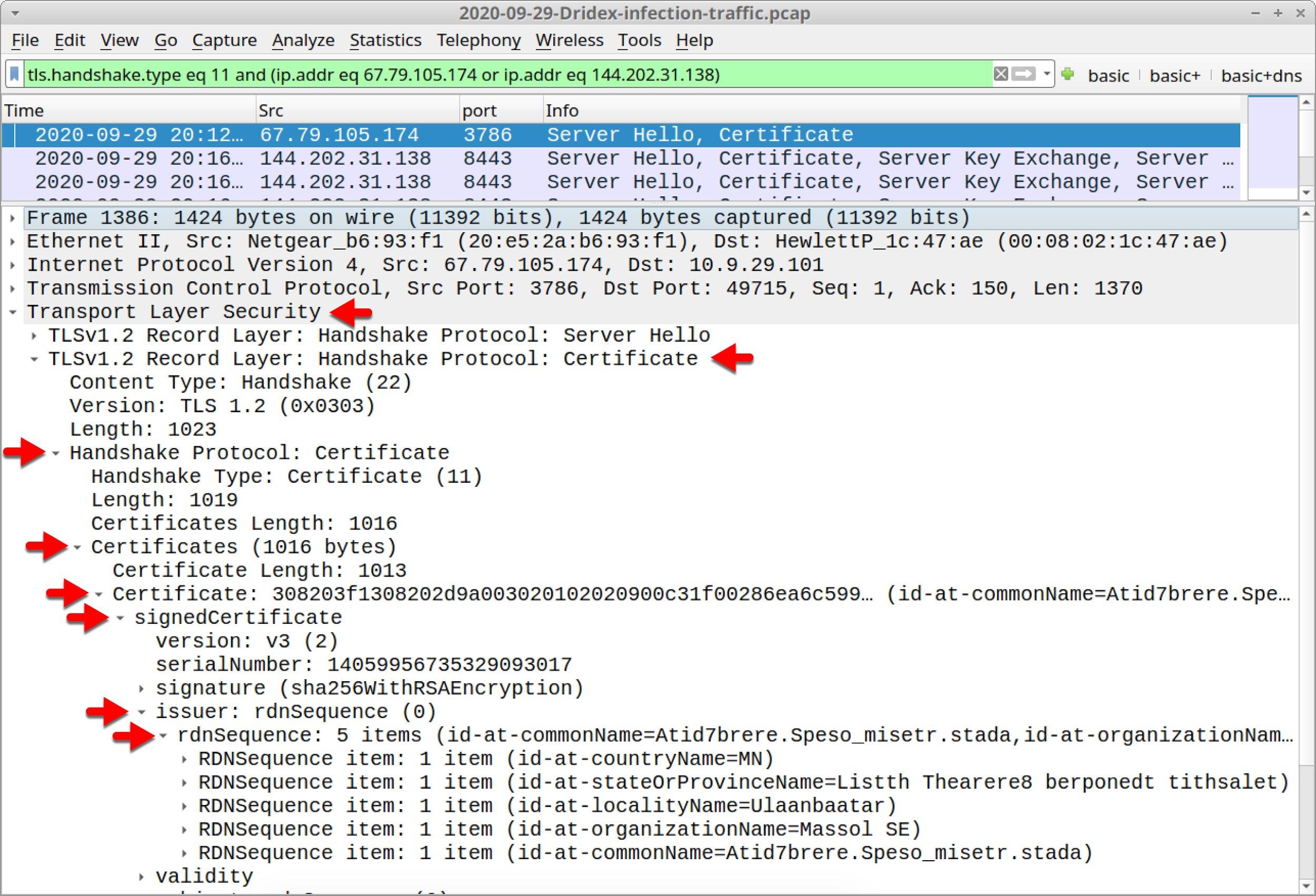 スクリーンショットは、Dridex HTTPSC2トラフィックの証明書発行者データを見つけるために使用できる重要なスポットを強調しています。赤い矢印は、トランスポート層のセキュリティ、証明書、ハンドシェイクプロトコル、署名された証明書、発行者、およびrdnSequenceを特に示しています。