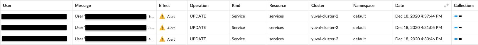 アラートは[Monitor/Event/Admission audits]に表示されます。各アラートをクリックするとリクエストの詳細を表示できます。