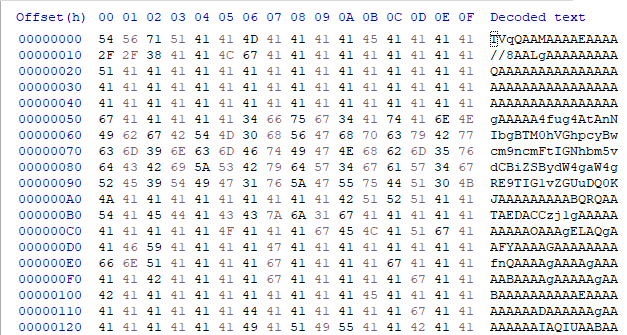 This shows base64: Encoded data and base64: Decoded/Binary dumped information collected as part of observing njRAT and tracking the relationship between the downloader component and its second-stage malware.