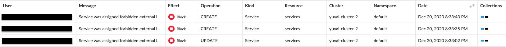 ルールが適用されると、CVE-2020-8554を悪用して禁止されている外部IPを公開するサービスを設定しようとしたさいにそれが失敗し、[Monitor/Event/Admission audits]でアラートがトリガーされます。