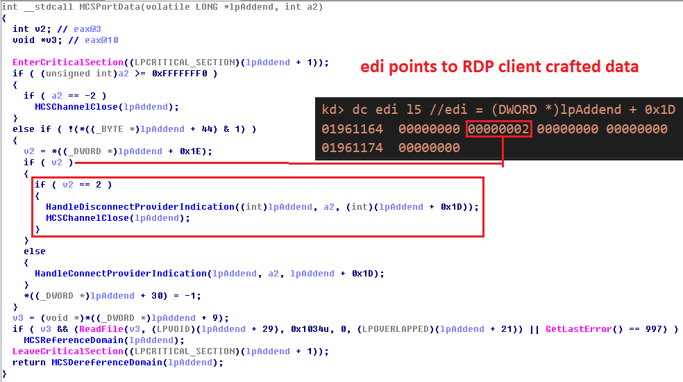 """MCSChannelClose will be called to free the MS_T120 channel object when the variable """"v2"""" is equal to the value """"2."""" A red box shows that edi points to RDP client crafted data."""