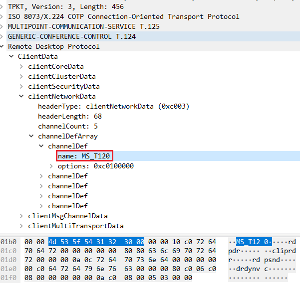 Figure 1 highlights in blue name: MS_T120, showing how the RDP client can create a customized MS_T120 channel in channelDefArray.