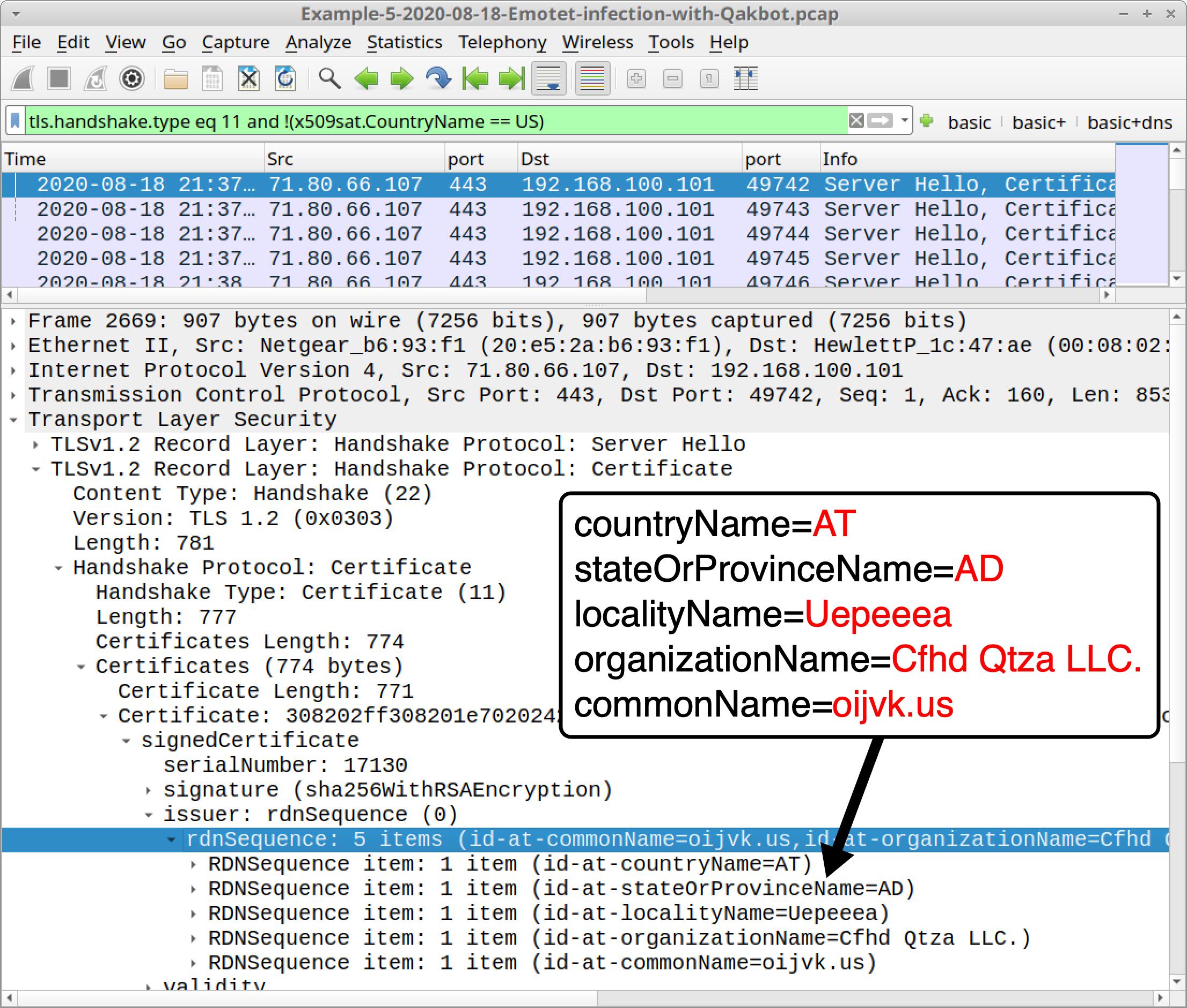 図32 Qakbotが生成したHTTPSトラフィック内の正常でない証明書のIssuerデータをフィルタリングして検索したところ