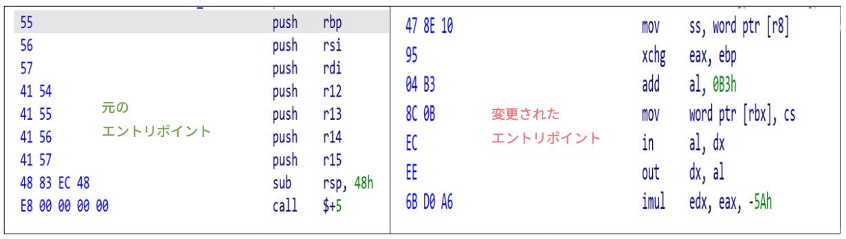 このスクリーンショットでは、左側に元のエントリポイント(ランタイム実行前)、右側に変更されたエントリポイント(ランタイム実行中)を示すことで、バイト操作の効果を示しています。