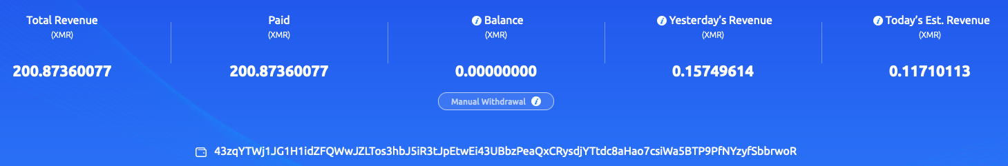This shows the XMR total for wallet 43zq in the f2pool public mining pool, pulling in roughly 200 Monero.