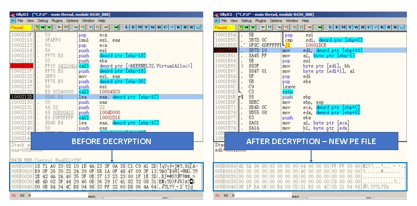 Figure 19. Encrypted data in PE and decryption of data in memory.