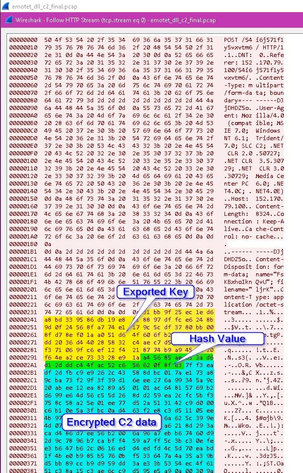 Figure 24. Wireshark capture showing POST request including Exported Key, Hash Value and Encrypted C2 data.