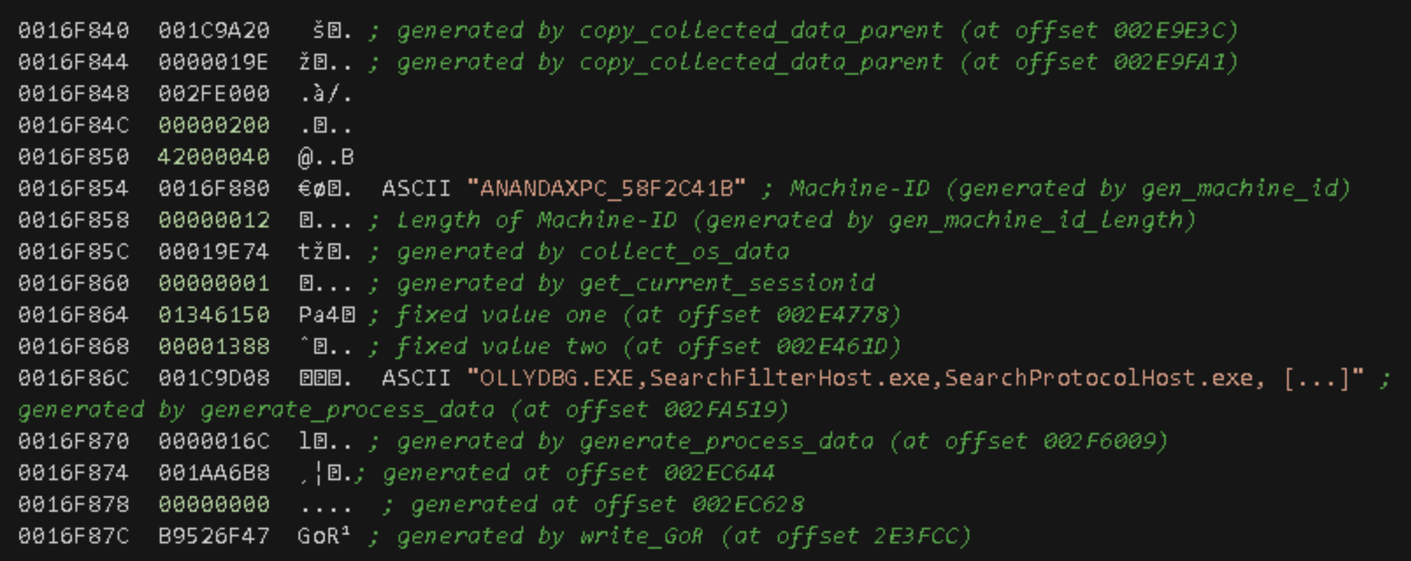 Figure 10. Stack-snapshot including collected data and the data generation functions references.
