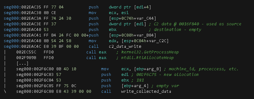 Figure 11. Function calls that write collected data in memory.