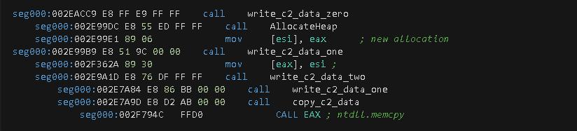 Figure 12. Function calls that perform intermediary C2 data copying.