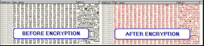 Figure 16. Before and after encryption status of C2 data.