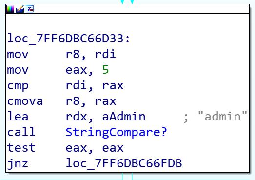Siloscape comparing the sender's username to admin.
