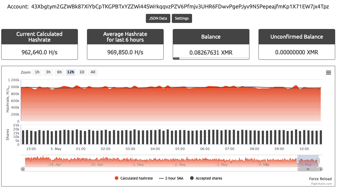 This cryptojacking operation introduces two new mining pools never before known to be used by TeamTNT actors, including nanopool[.]org, shown here.