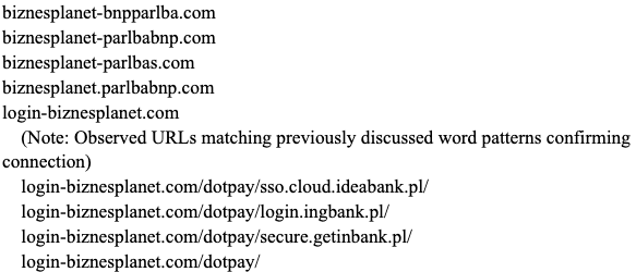 Cluster of domains displaying the following pattern: Theme of biznesplanet