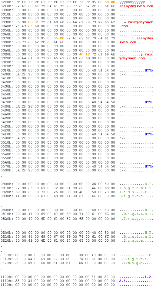 The hardcoded PlugX configuration settings within the sample decoded to the values shown here.