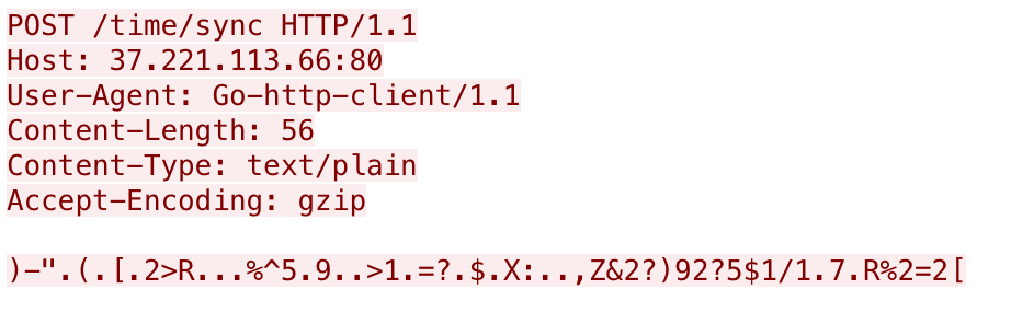 Example of Gasket supplemental requests showing Host, User-Agent, Content-Length, Content-Type, Accept-Coding.